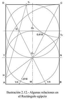 Geometría Medieval