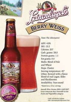leinenkugel's berry weiss is straight up nasty. only drink if you are collecting pink bottle caps for art projects.