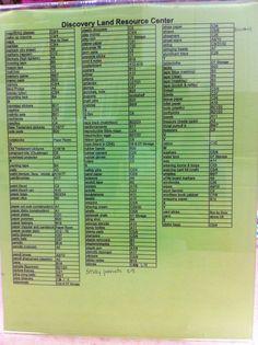Supply room inventory list
