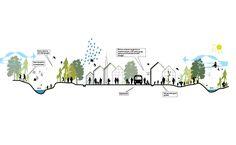 adept (2011): Urban and landscape development of the Brøset area, Trondheim (NO), via adept.dk