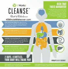 Sign up as a loyal customer on my website Www.wrapetteholly.itworks.com to order this gentle 2 day cleanse! This is seriously so gentle that I don't feel like I have to be chained to the bathroom!! You will love it!!!