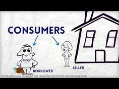 TRID Terms Explained By NOVA Home Loans