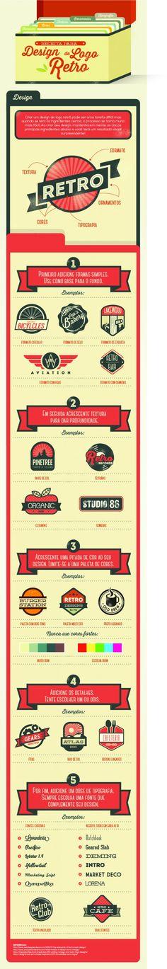 Infográfico mostra como fazer logos retrô