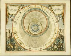Andreas Cellarius (1596-1665)  Atlas cœlestis seu Harmonia Macrocosmica, Amsterdam, 1660  Florence, Biblioteca Nazionale Centrale, Magl. 5._.81, pl. 7    An illustration of the geo-heliocentric system devised by Tycho Brahe. The Earth is motionless in the centre. The Sun and Moon revolve around it, whereas the other planets move around the Sun.