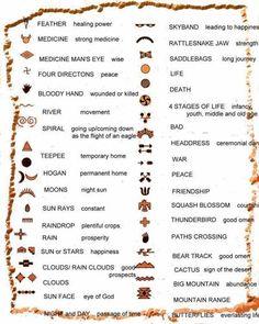 Native American Symbols -