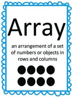 Free resource: 4 posters that introduce arrays, rows, columns, and repeated addition sentences. Great for second grade math! Second Grade Math, 4th Grade Math, Math Resources, Math Activities, Classroom Resources, Array Worksheets, Teaching Multiplication, Multiplication Strategies, Repeated Addition