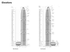 Image result for super tall tower geometry diagram