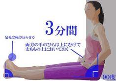 薬や手術なく腰痛、膝痛、首肩痛、股関節痛をたった一人で解消する!