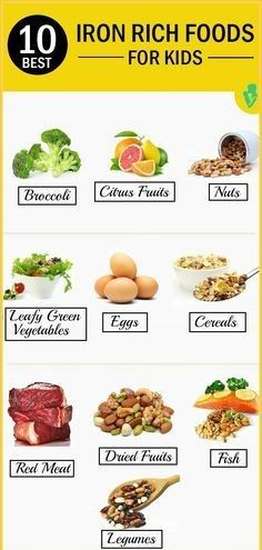 Home Remedies for Iron Deficiency in Infants | Foods with iron, Iron rich  foods, Foods high in iron