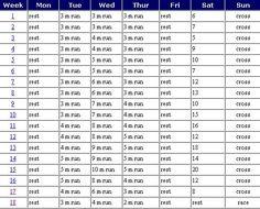 Full Marathon Training in 18 weeks