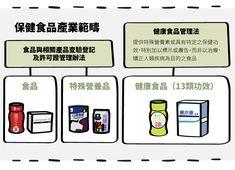 保健食品 #StockFeel #Taiwan #ROC #Stock #food #nutrition #health
