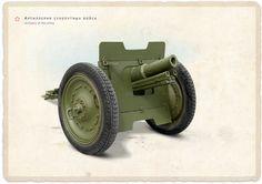 76‑мм полковая пушка обр. 1927 г.