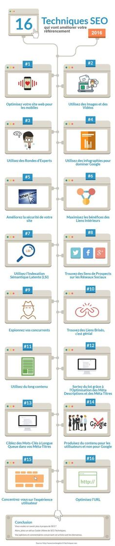 Webmarketing & co'm Search Marketing Social Media Inbound Marketing E-commerce Mobile Marketing Entreprendre Emploi [Infographie] 16 SEO techniques that any site should use Inbound Marketing, Marketing Services, Seo Services, Business Marketing, Internet Marketing, Online Marketing, Social Media Marketing, Digital Marketing, Content Marketing
