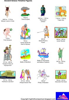 Free Ancient Greece Timeline Figures with link on page for Ancient China also