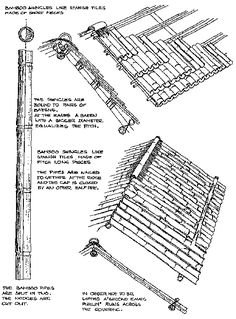 Appropriate building materials: Examples of roof materials: Bamboo and wood shingles