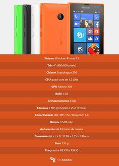 Microsoft Lumia 532 Dual SIM : Review -  ##lumia532 ##smartphone Windows Phone, Quad, Wifi, Microsoft Lumia, Dual Sim, Smartphone, Musica, Quad Bike