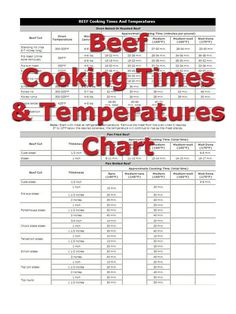 Beef Cooking Times and Temperatures chart - great chart to print and keep in kitchen.