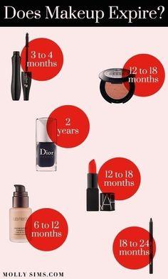 expiration of makeup chart