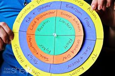 Rotating chore chart - possibly with laminated pieces, so it could ...