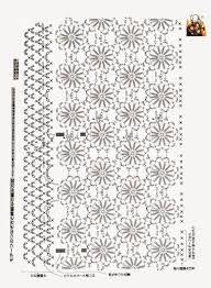 Resultado de imagen para bolsos tejidos a crochet con cuero