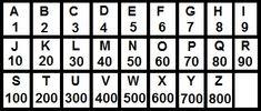 Traditional and Kamea Sigils Magic Squares, Periodic Table, Traditional, Periodic Table Chart, Periotic Table