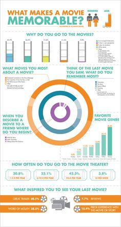 Memorable-Movie-Survey.jpg