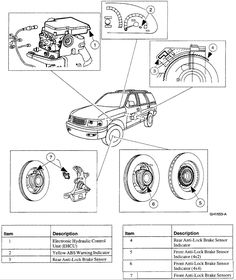1993 Ford Tempo Engine Diagram CEC UBICACION DE