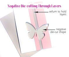 Negative Die Cuts Th