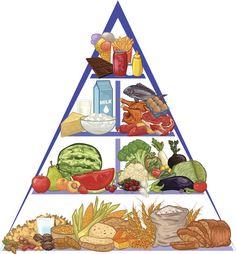 Aprendí que ningún grupo alimenticio es malo. | 13 Pequeños cambios que hice en mi vida para poder bajar 20 kgs