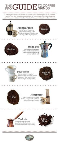 Coffee Grinder - The Pro Guide to Coffee Grinds - Camano Island Coffee Coffee Cafe, Coffee Drinks, Coffee Shop, Coffee Barista, Espresso Coffee, Coffee Pods, Starbucks Coffee, Coffee Humor, Coffee Truck
