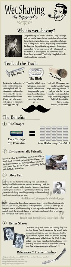 An infographic on wet shaving | Later On