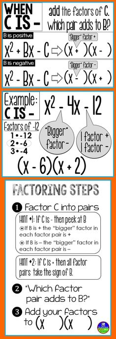Examples and reminders for how to factor trinomials during your quadratics unit. The posters cover trinomials where A=1 and are for students just learning how to factor. ~ http://ownerbuiltdesign.com ~ Residential design and drafting solutions for Hawaii homeowners, real estate investors, and contractors. Most projects ready for permit applications in 2 weeks or less.