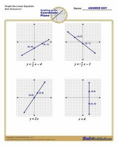These linear equations worksheets cover graphing equations on the coordinate plane from either y-intercept form or point slope form, as well as finding linear equations from two points. The slope worksheets on this page have exercises where students identify the direction of slope, as well as calculating slope from points on the coordinate plane. Free PDF worksheets with answer keys... Many more linear equations worksheets on the site, just click through to view and print! Graphing Linear Inequalities, Decimals Worksheets, Free Printable Math Worksheets, Cartesian Coordinates, Systems Of Equations, Basic Math, Math Facts, Algebra, Plane