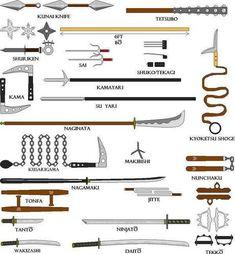 Resumen de armas japonesas                                                                                                                                                      Más