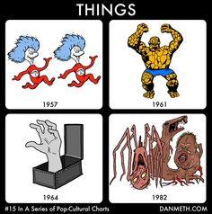 Things#15 In A Series of Pop-Cultural ChartsDr. Seuss, Jack Kirby, Charles Addams, John Carpenter:Four Kings of Things.