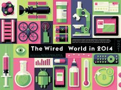 The Wired World by Justin Mezzell