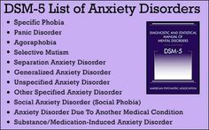 DSM-5 List of Anxiety Disorders