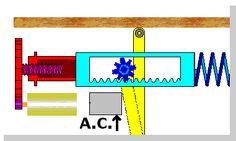 Swing Door Mechanism   Opening and Auto Closing of door through swing mechanism