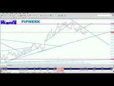 100 Pips in 3 h mit 34 Scalp Trades live in Echtzeit - Scalping Strategi...