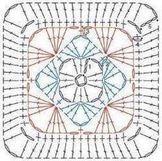 Gráficos quadrado crochê