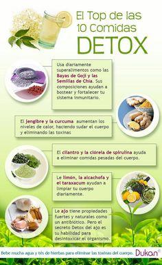 Chia dieta Dukan: Secretos naturales de los alimentos