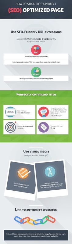 #Google's ranking algorithms are constantly being updated, making it difficult to understand how to make your website optimized. For this reason Neil Patel created a fantastic #infographic explaining tips to make your website rank.  http://goo.gl/hHdbW9