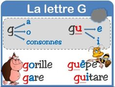 French Language Lessons, France, Learn French, Servent, Phonics, Learning, School, Conscience, Logo