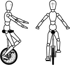 Circus Arts Online: How to Ride a Unicycle