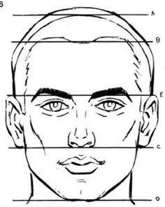 como-aprender-a-dibujar-caras-paso-a-paso