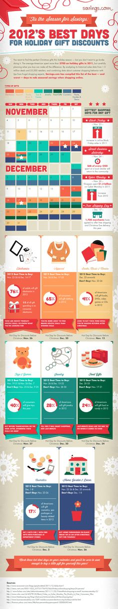 Tips for Saving Money on Holiday Gift Purchases including and Infographic on the best days for discounted buying.