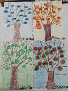 Kindergarten, Blog, Painting, Art Lessons, Painting Art, Kindergartens, Blogging, Paintings, Painted Canvas