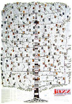 Jazz Story USA, the Jazz Family Tree Poster.