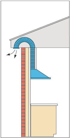 Soffit Ducting Kit, 150mm