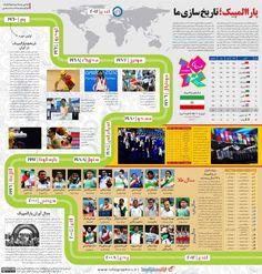 Iran paralympic